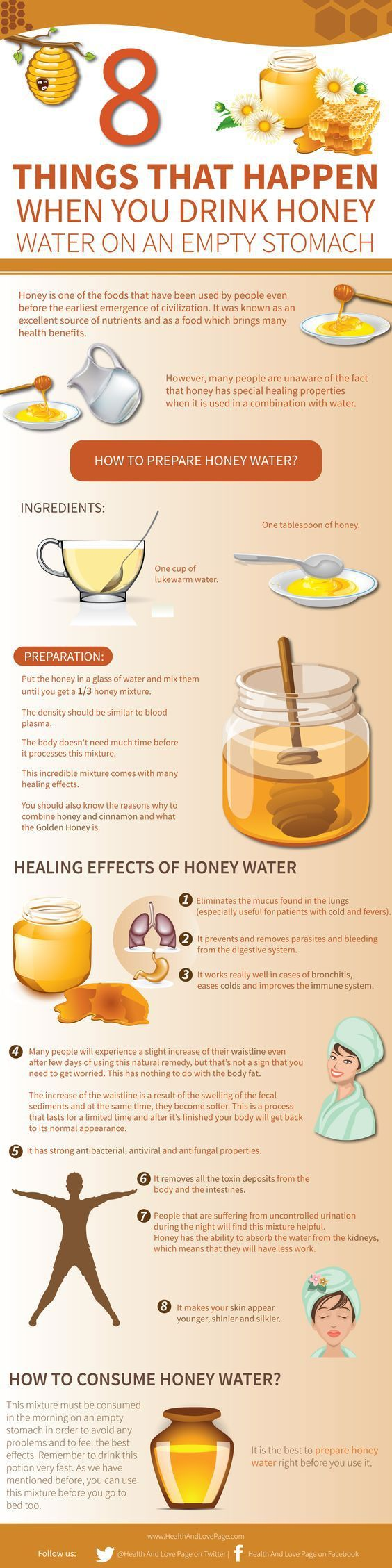 Things that happen when you drink honey water on an empty stomach Worth a try!
