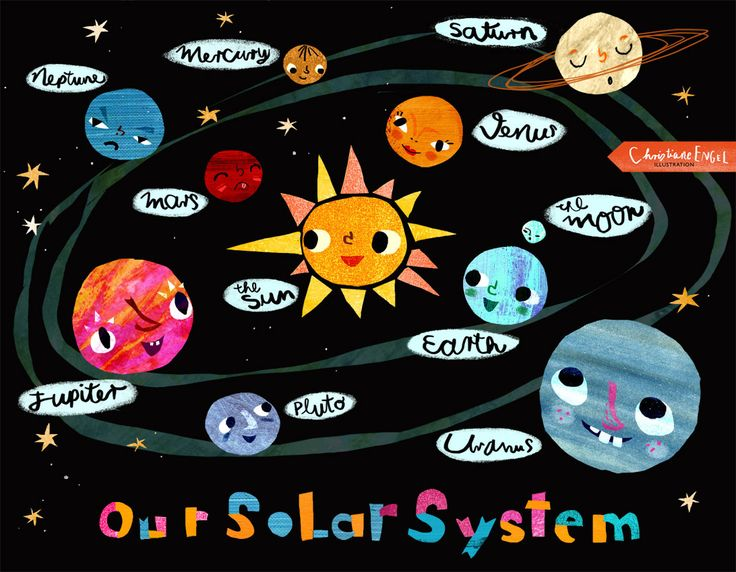 how to make a solar system collage