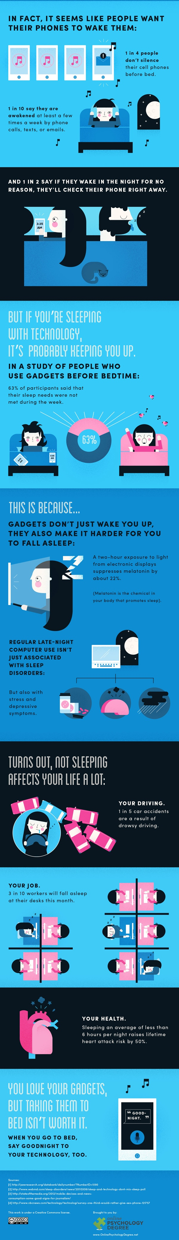 How Electronic Devices Keep You From Getting The Sleep You Need Unplug And  Get Some