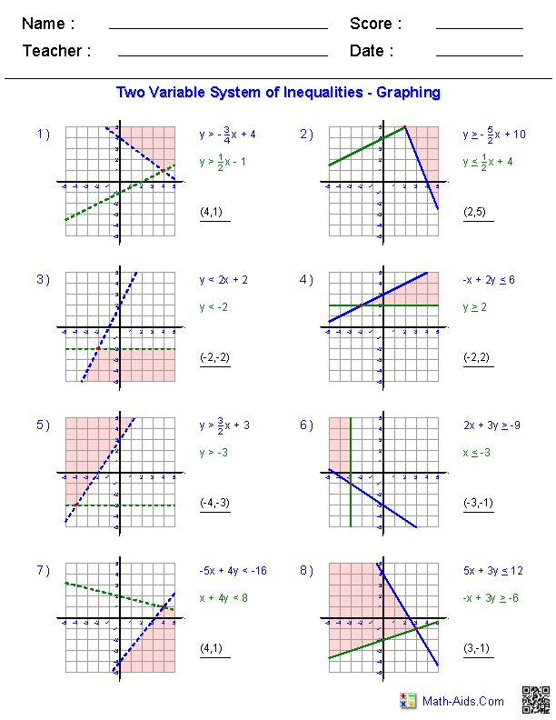 Equations And Inequalities Worksheet Answers 2 In 2020 Graphing Inequalities Linear Inequalities Graphing Linear Inequalities