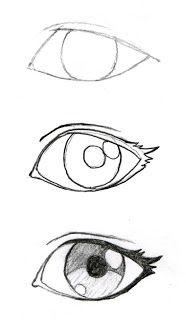 JohnnyBro's How To Draw Manga: Drawing Manga Eyes (Part I)