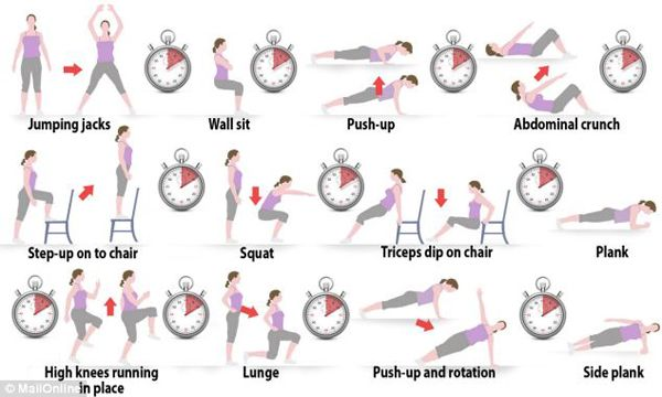 ALL OVER BODY WORKOUT AND NO GYM REQUIRED! Stay Healthy~