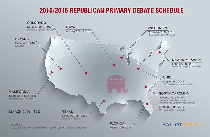 2015-2016-Republican Primary Debate Schedule-with icon.jpg