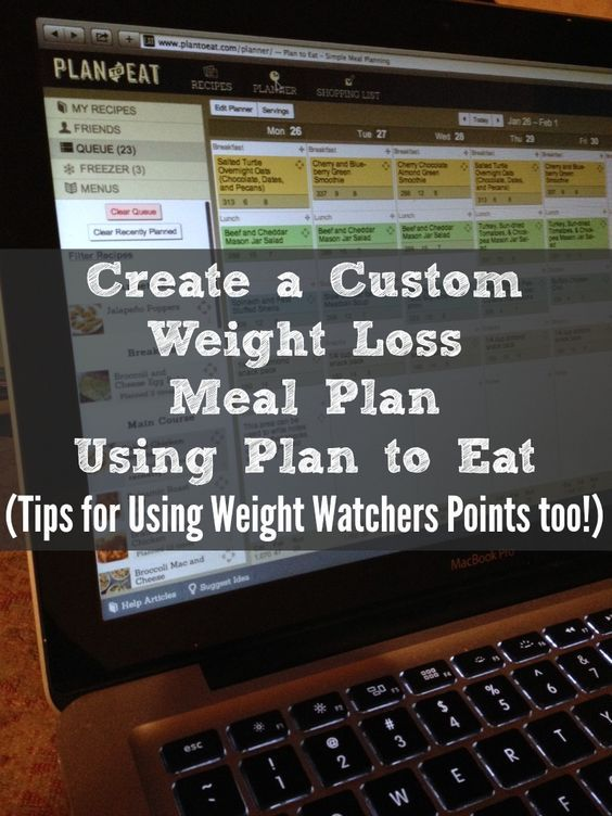 Create a Custom Weight Loss or Weight Watchers Meal Plan Using Plan to Eat.