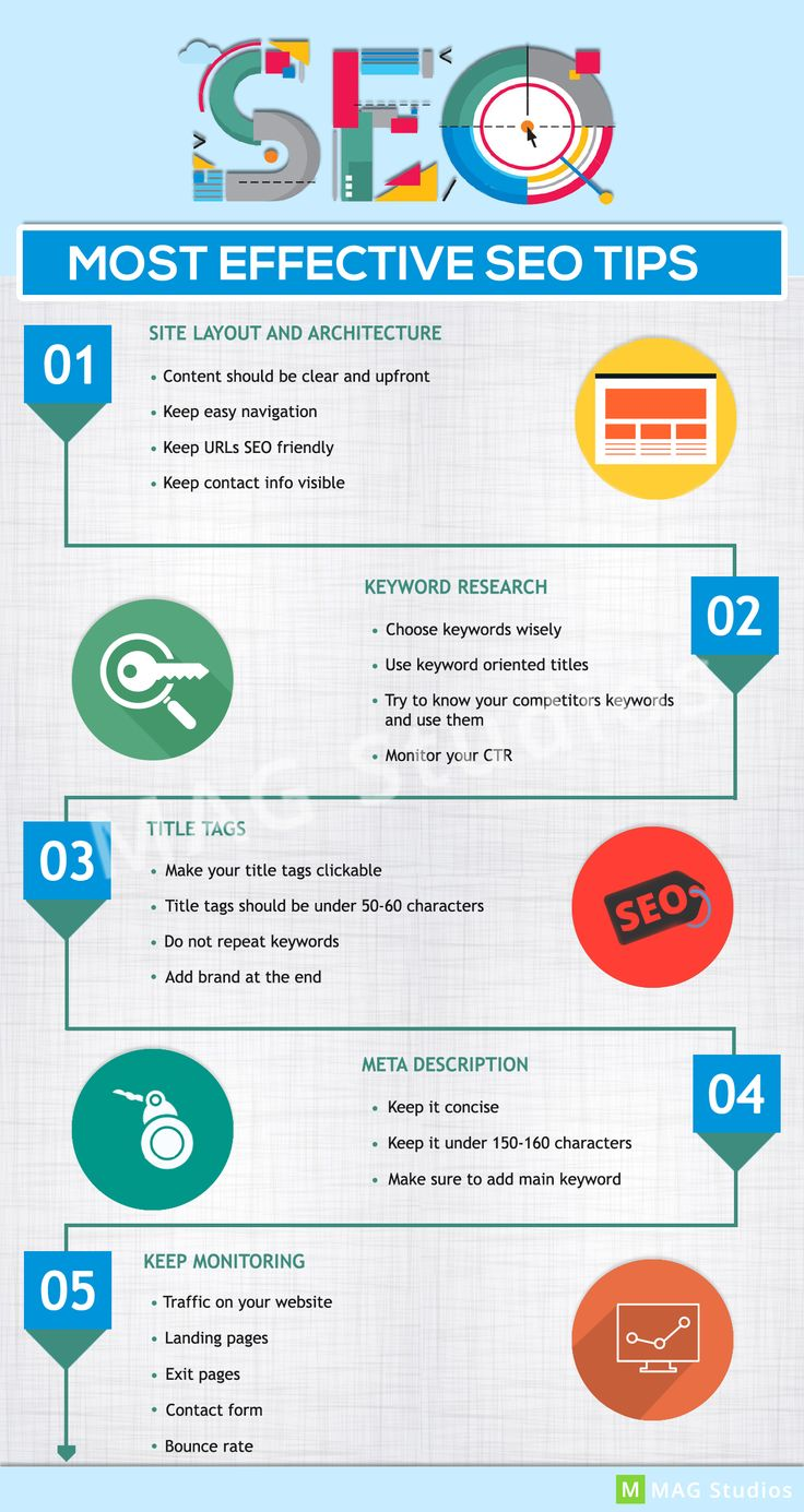 Need help in increasing your website's traffic? Check out these most effective tips for #SEO. https://goo.gl/MYrkyG   #digitalmarketing #SEO
