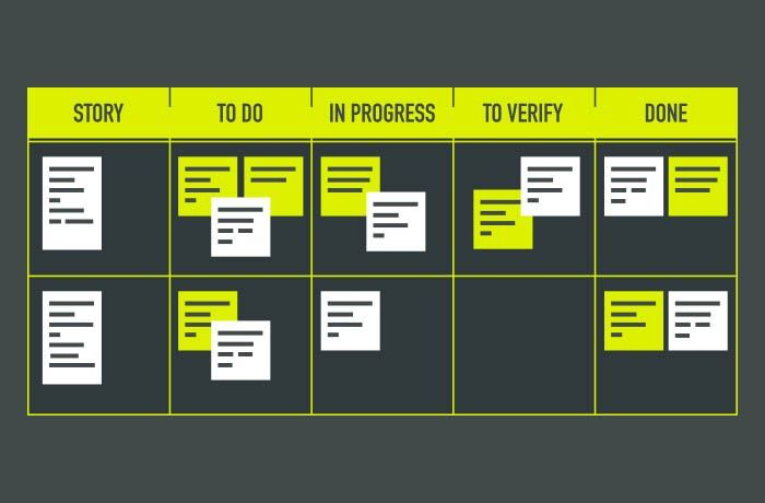 Read more on TIPSOGRAPHIC.COM --> Free Kanban Board ...