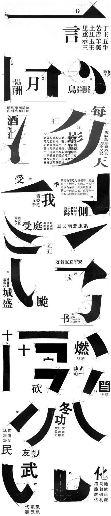 Poster design rules - Basic Rules For Writing Chinese Characters Typographic Postertypographic Designjapanese