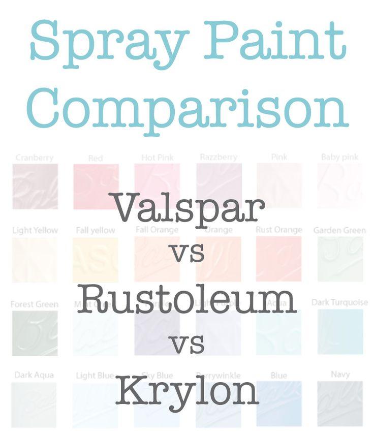 Spay paint color comparing. Valspar vs Rustoleum vs Krylon.