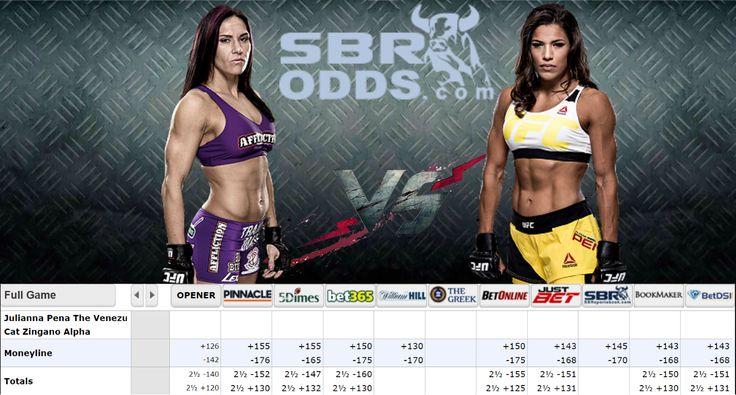 #UFC200 Underdog Betting Potential for Juliana Pena to Take out Cat Zingano Tonight. http://www.sportsbookreview.com/betting-odds/ufc/julianna-pena-the-venezuelan-vixen-vs-cat-zingano-alpha-3030430/#utm_sguid=165879,a9dba320-3a3b-f590-0cd2-0c7b05afadc9
