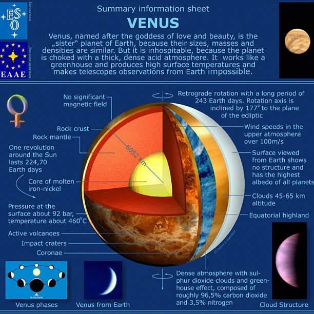 a report on the planet venus Introduction venus is the second planet from the sun and our closest planetary neighbor similar in structure and size to earth, venus spins slowly in the opposite direction from most planets similar in structure and size to earth, venus spins slowly in the opposite direction from most planets.