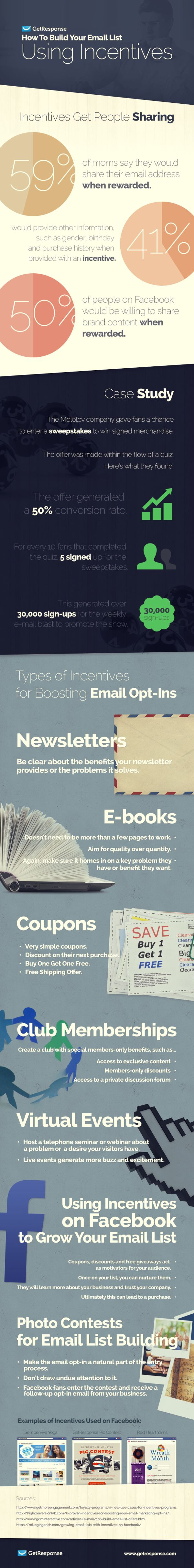 How to Build Your Email List Using Incentives #EmailList #EmailMarketing #Marketing #HowTo #infographic