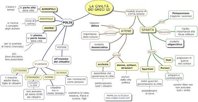 MAPPE per la SCUOLA: LA CIVILTÀ DEI GRECI (2) - Atene e Sparta