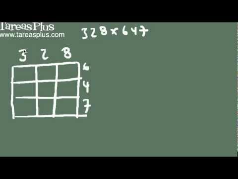 Truco para multiplicar dos números más rápido (algoritmo hindú)  0  inShare    Método rápido para hacer multiplicaciones de números de más de dos cifras.