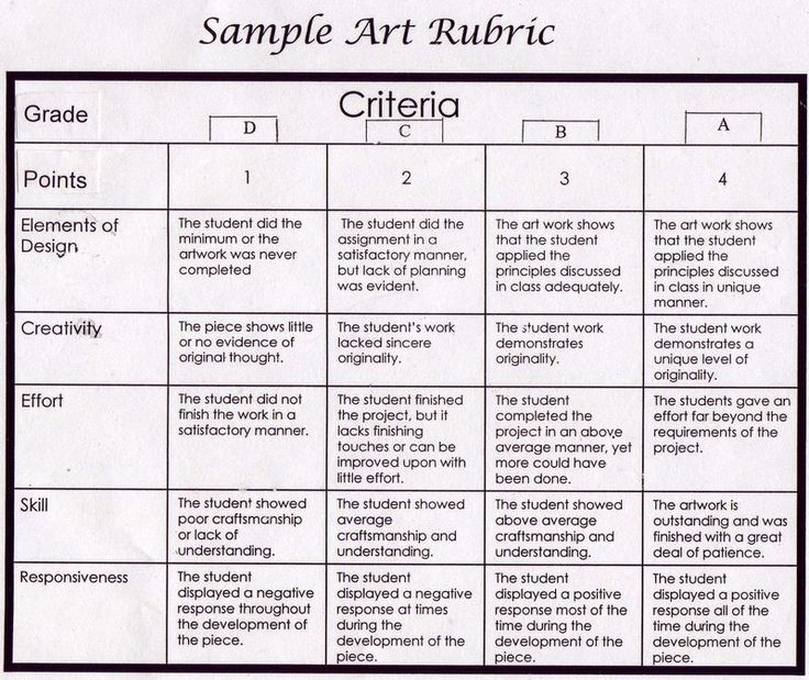 Best  Art Rubric Ideas On   Visual Arts Teaching