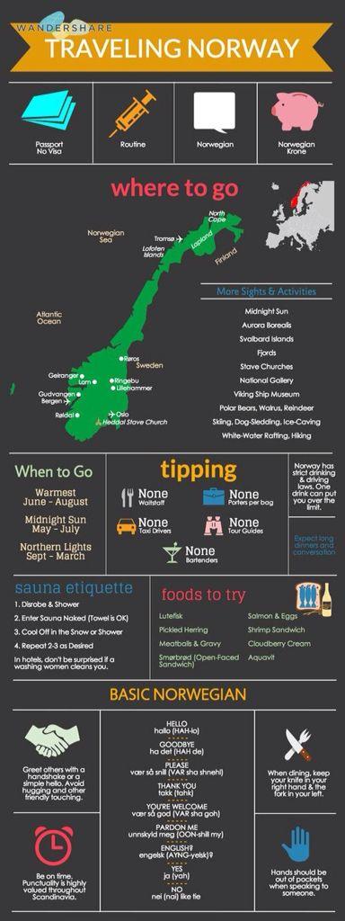 Toll zusammengestellte Basisinformationen- für persönliche Erfahrungen in Norwegen besucht lifestyle4unique.com!