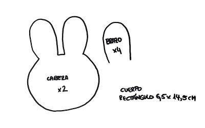 Los mundos de Esthercita: Tutorial Conejo de Pascua