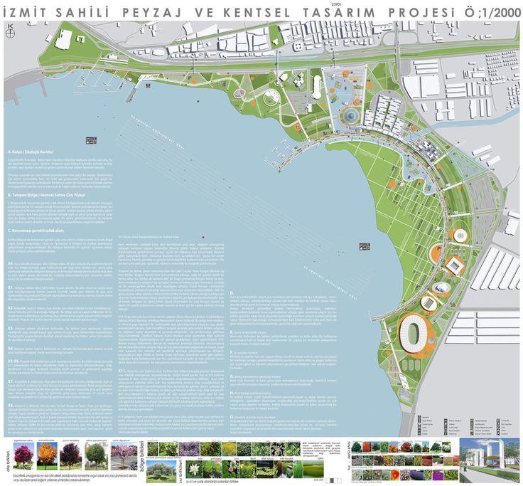 İzmit Shoreline Landscape and Urban Design Project