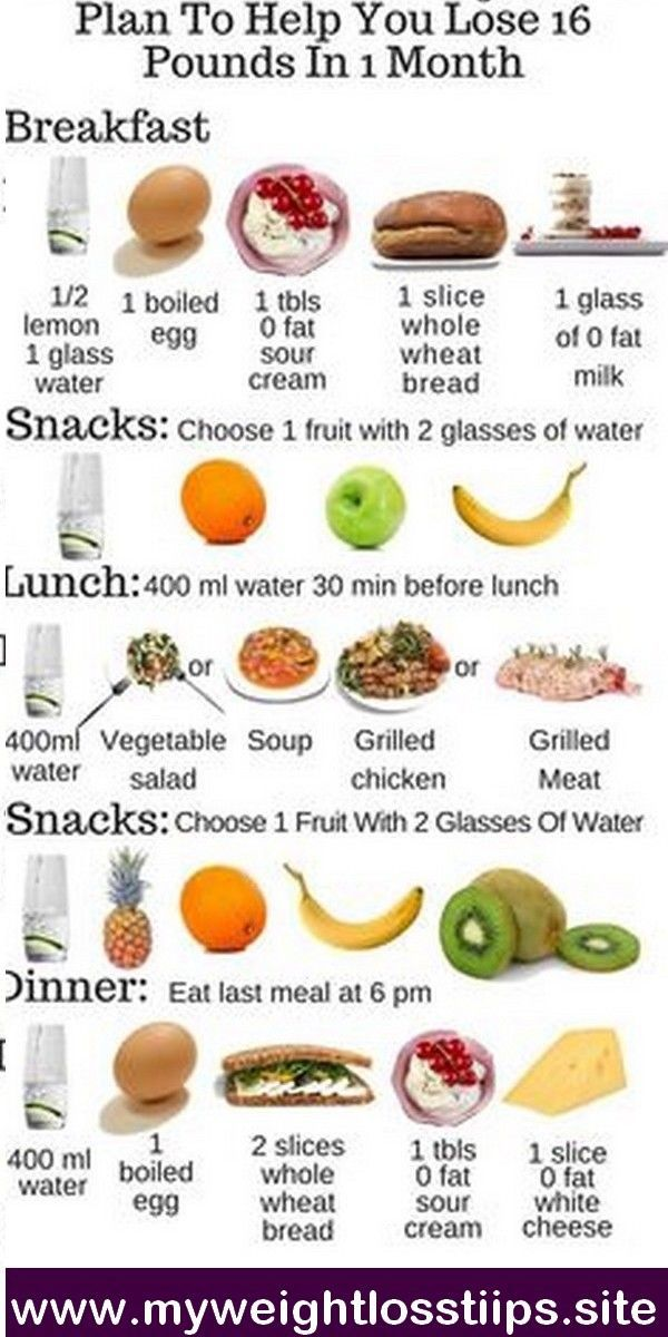 what diet to lose weight in a month