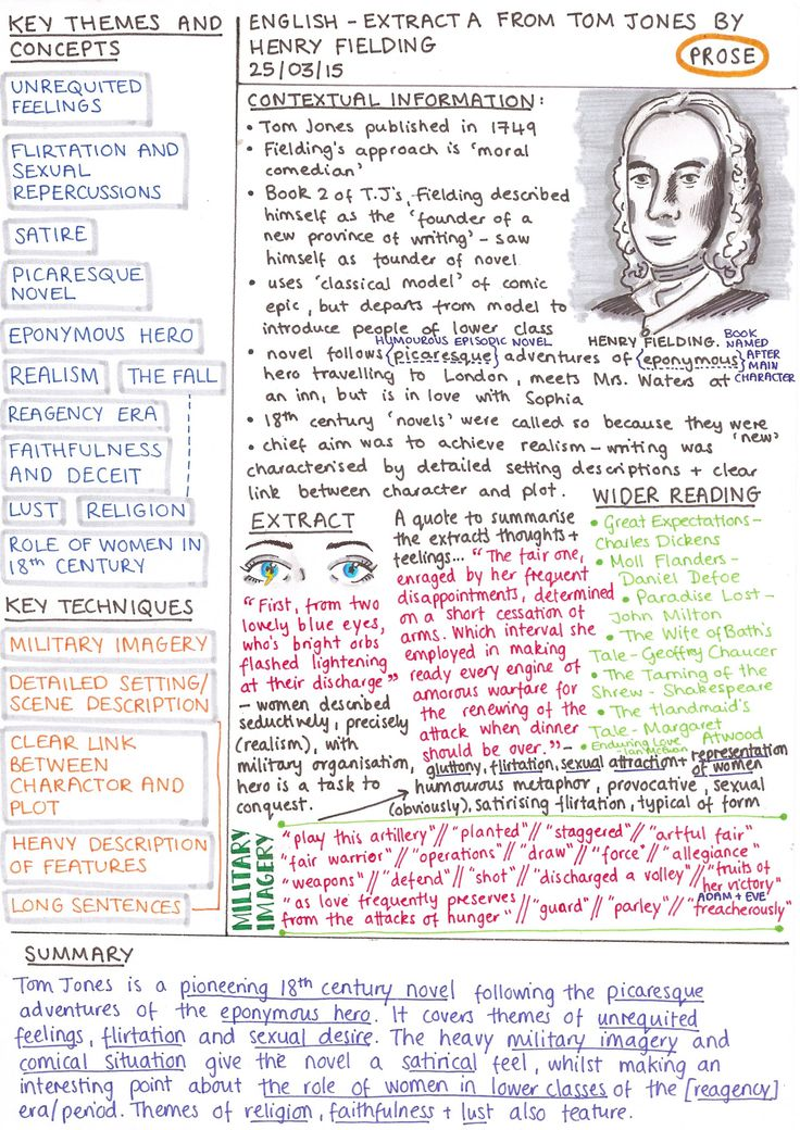 reviseordie:Scanned in revision on Tom Jones extract by Henry Fielding using the Cornell method woo