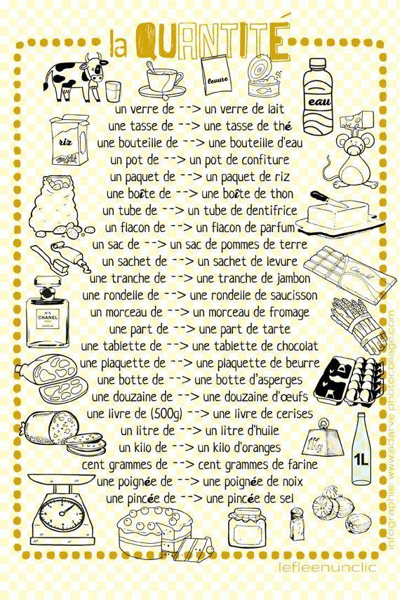 L'expression de la quantité – #DE #french #LA #Le…