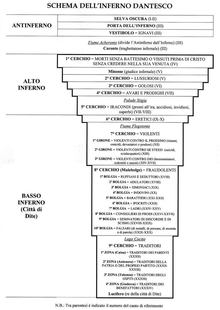 Letteratura - lucatleco (materiali d'italiano)