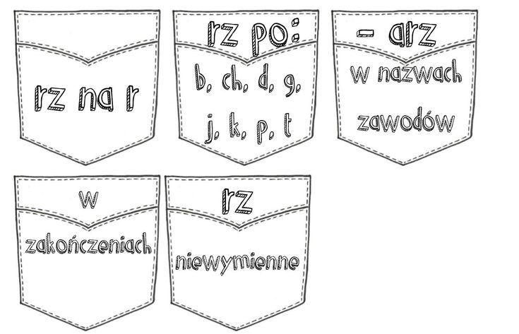#okzeszyt #kieszonki #ortografia #rz