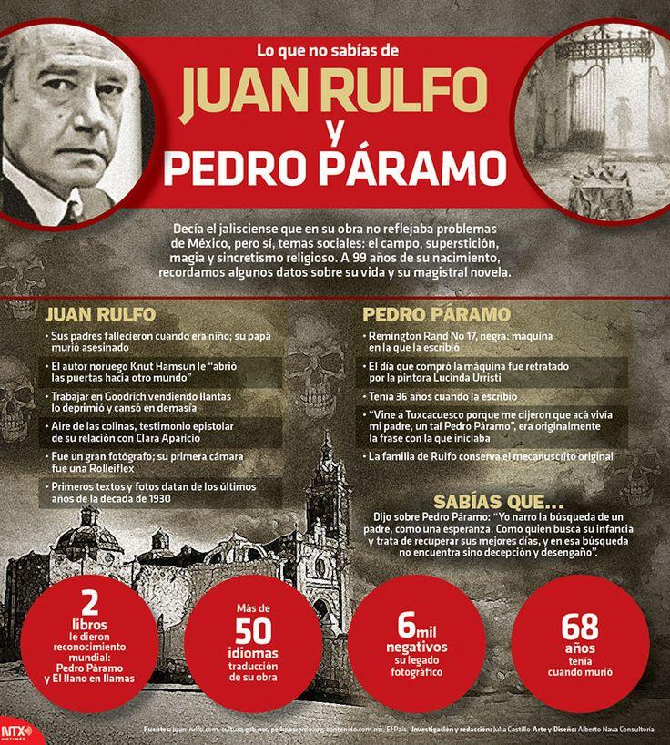 A 99 años del nacimiento del escritor mexicano Juan Rulfo, #HoyRecordamos algunos datos sobre su vida y su magistral novela Pedro Páramo. #Infographic