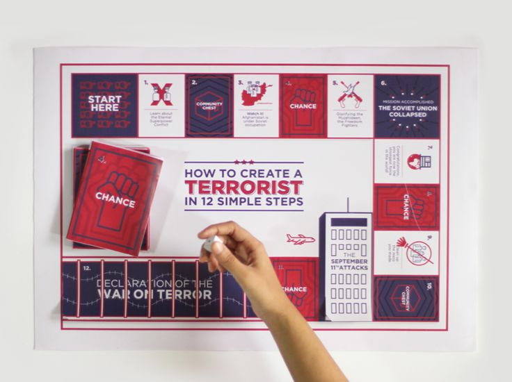 How to create a terrorist in 12 simple steps on Behance
