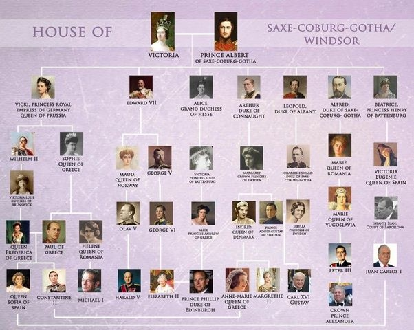 Home Quora Royal Family Trees Queen Victoria Family Tree Queen Victoria Family