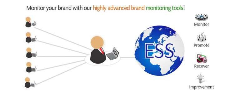 Online reputation services provided by ethicalseosolutions.