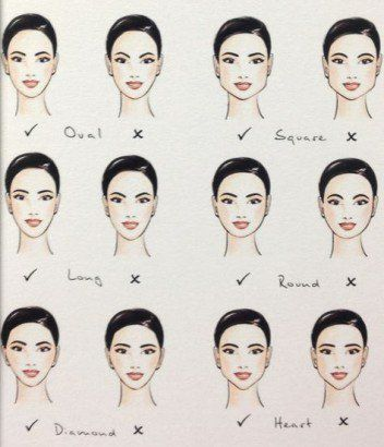 Flattering eyebrow shapes for Asian girls