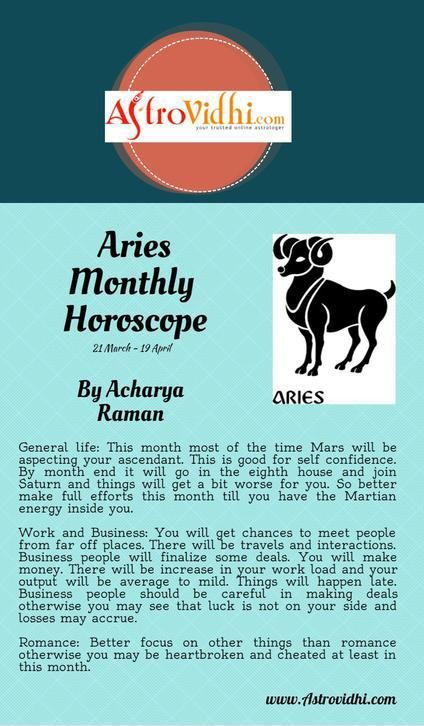 Get your Aries Monthly horoscope and Aries love, career and business horoscope.