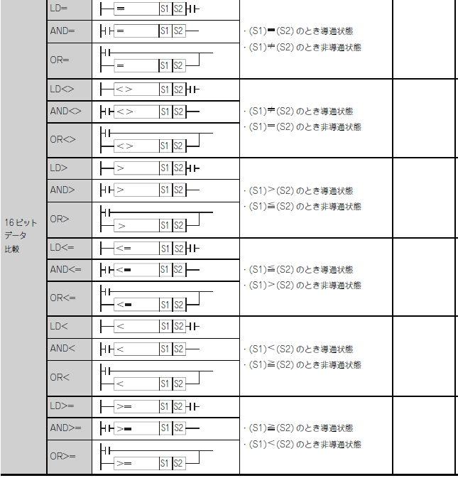 制御盤ハード回路図 記号 シンボル ラダーシーケンス回路図 記号 シンボル 2020 回路 記号 回路図
