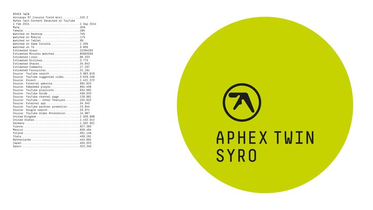 This is the stream of 'minipops 67 [120.2][source field mix]' from Aphex Twin's 'Syro', available from Bleep - http://smarturl.it/syro This is the first Aphe...