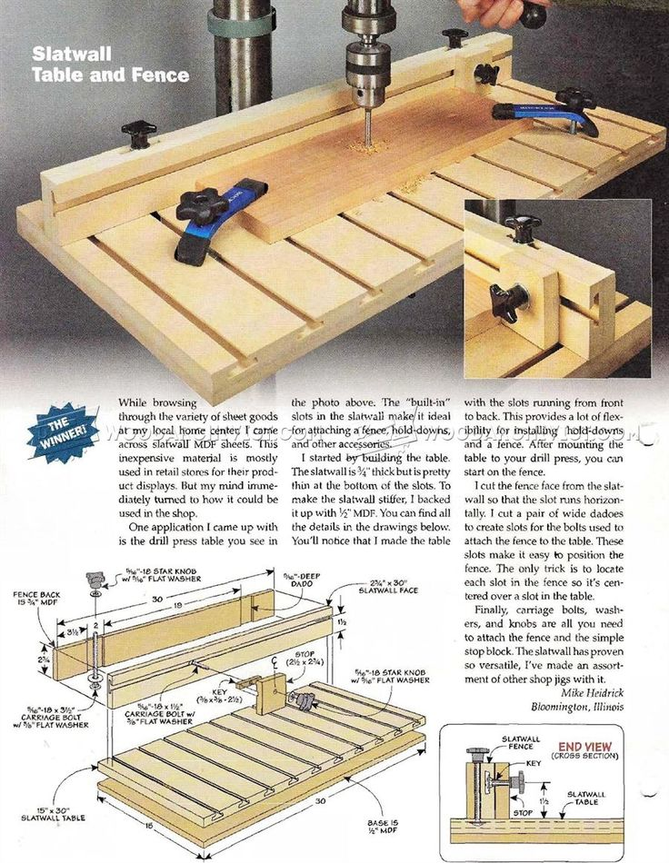 Drill Press Table and Fence Plans - Drill Press Tips, Jigs and Fixtures   WoodArchivist.com