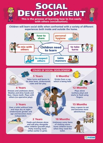 Social Development | Child Development Educational School Posters