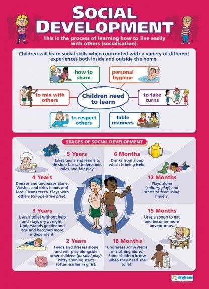 Social Development   Child Development Educational School Posters