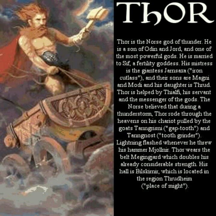 How could i start an intro on the norse god thor?