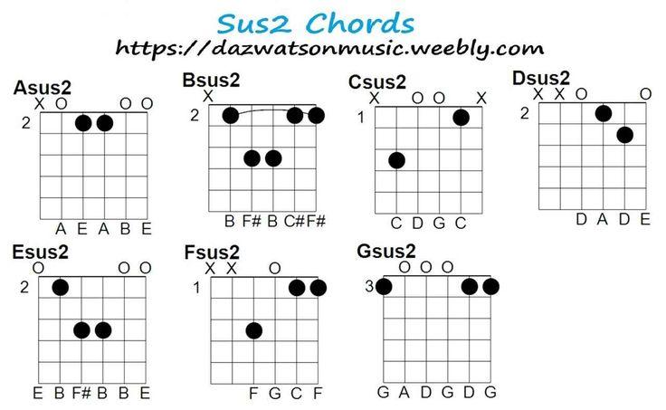 Pin on Jazz guitar chords