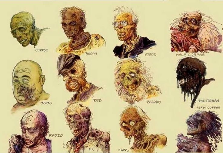 Zombie Concept Art for THE RETURN OF THE LIVING DEAD | The ...
