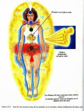 Aura antes de curación; chakra desfigurado del plexo solar