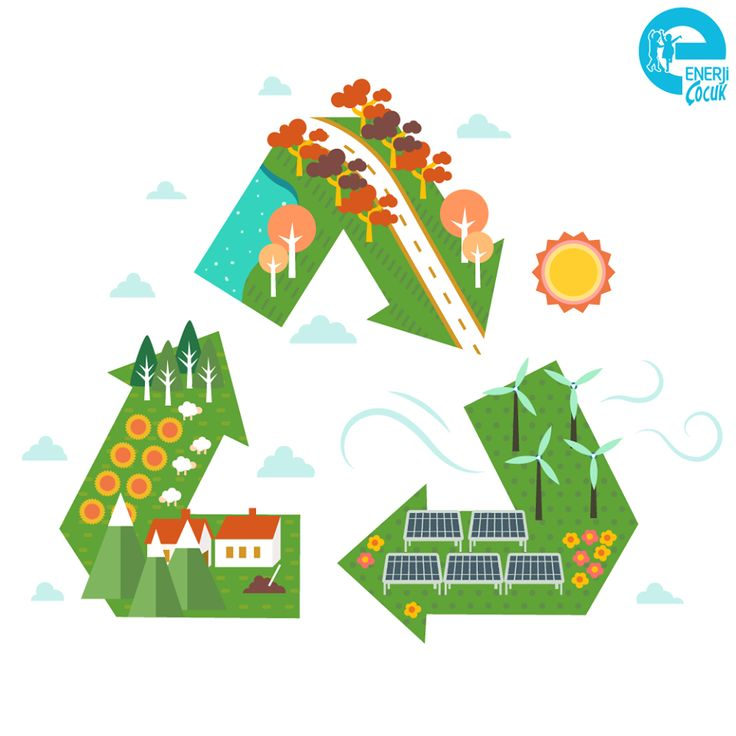 Yenilenebilir Enerji Kaynakları Ne Demektir? -Doğal yollardan elde edilen enerji kaynaklarına yenilebilir enerji kaynakları denir.  Yenilenebilir Enerji Kaynaklarımız Nelerdir? 1.Güneş Enerjisi 2.Rüzgâr Enerjisi 3.Jeotermal Enerji  4.Biyokütle Enerjisi 5.Hidroelektrik  6.Dalga Enerjisi  #EnerjiÇocuk #YenilenebilirEnerji #enerjiverimliliği