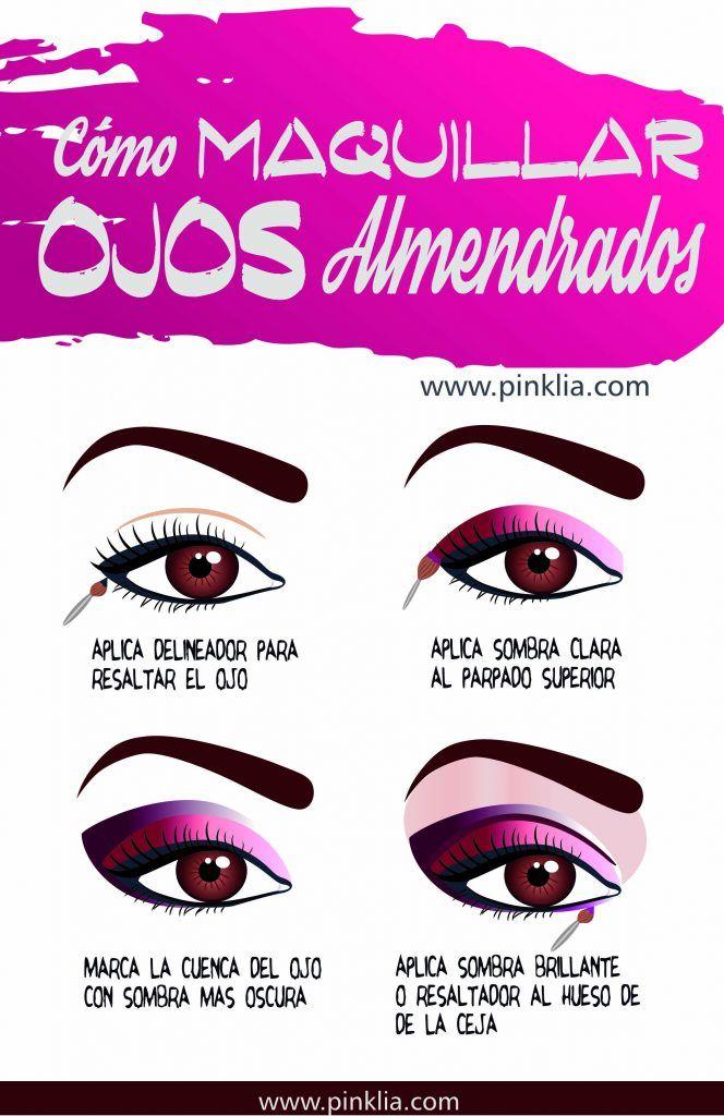 Infografia para maquillar tus ojos almendrados