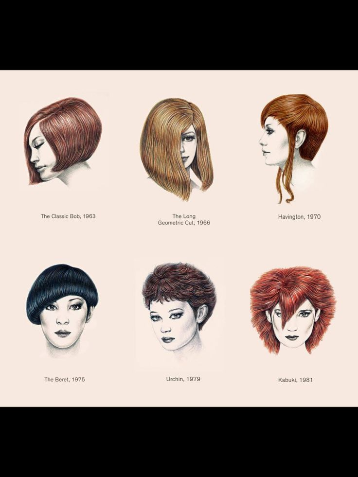 I learned all of these at the Vidal Sassoon Academy