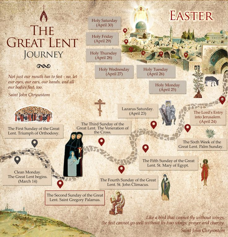 Simply Orthodox ☦ - The Great Lent Journey Thanks to...