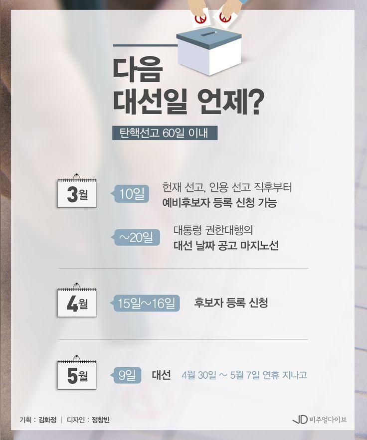 다음 대선일, 연휴 지나고 5월 9일 유력 | 비주얼다이브