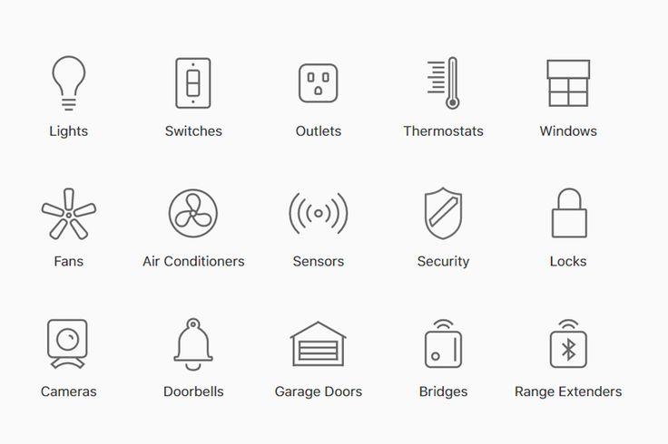 Apple's website now has a useful list of smart home gadgets that work with HomeKitKim YoonJae
