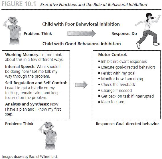 management function behaviour Cracking the behavior code when the function of the behavior is to obtain a tangible object like money or food or classroom management behavior disorders.