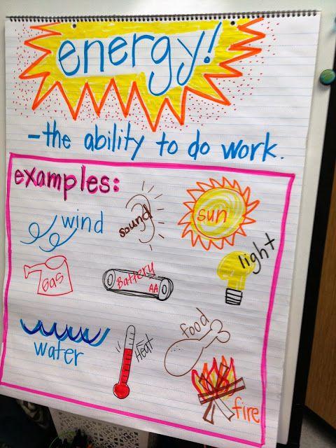 Tunstall's Teaching Tidbits: Energy!