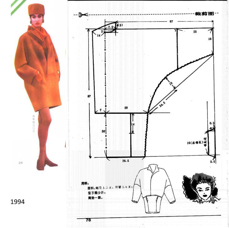 car coat diagram